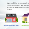 DSCR Investment Property Loan